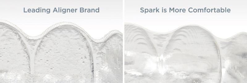 spark-is-more-comfortable
